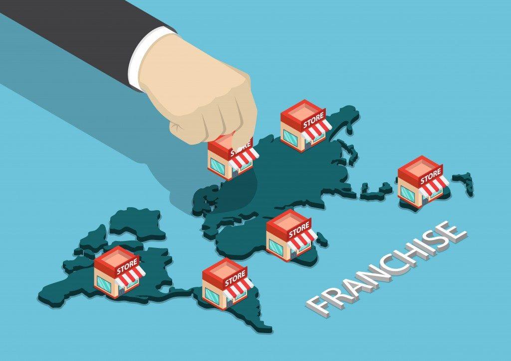 Global franchising concept
